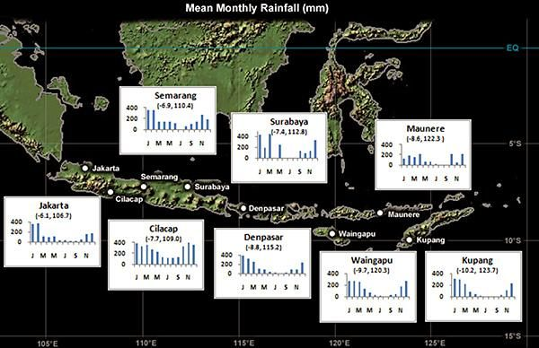 avarage monthly rainfall in Indonesia